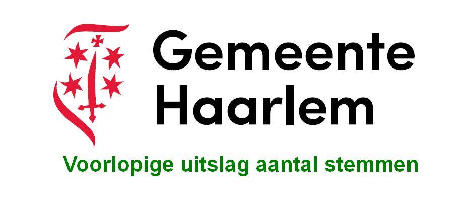 Voorlopige uitslag Verkiezingen voor gemeente Haarlem